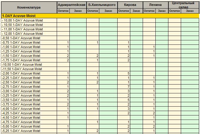 1с массив строк в таблицу значений
